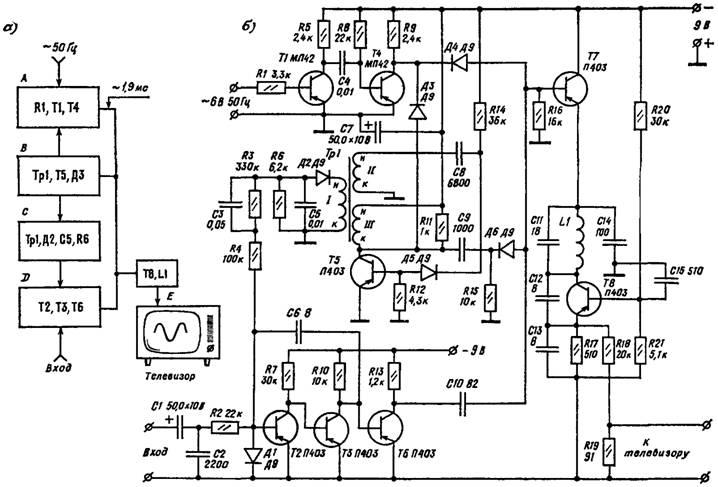 В — генератор импульсов