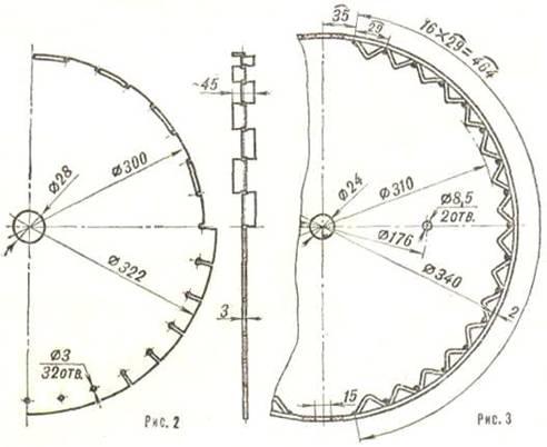 Ротор и Статор